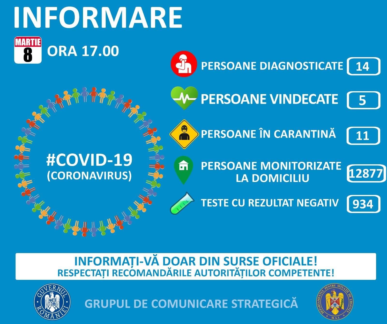 Gabriela Firea propune inchiderea scolilor si gradinitelor pentru a limita raspandirea coronavirusului | Demamici.ro